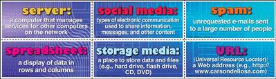 mark twain media inc social studies
