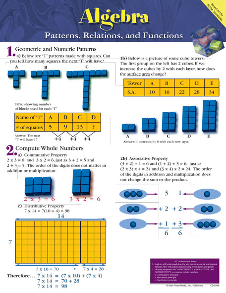 FUNCTIONS AS PATTERNS